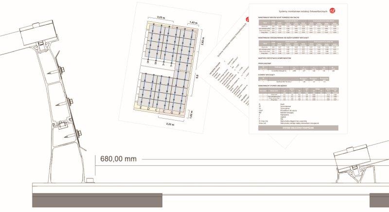 projekt instalacji fotowoltaicznej K2