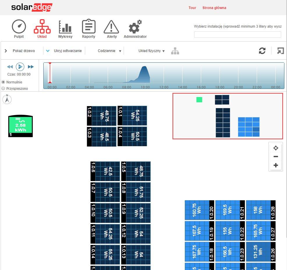 Widok monitoringu instalacji fotowoltaicznej SolarEdge uzyski