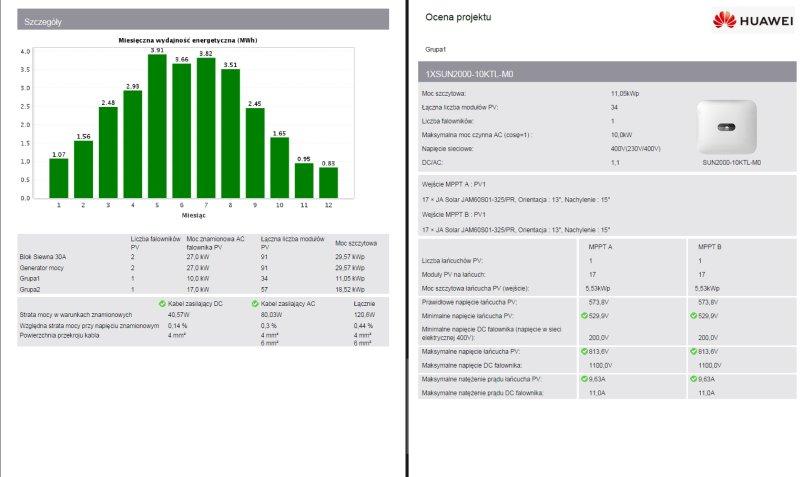 oferta instalacji fotowoltaicznej przykładowe uzyski Huawei