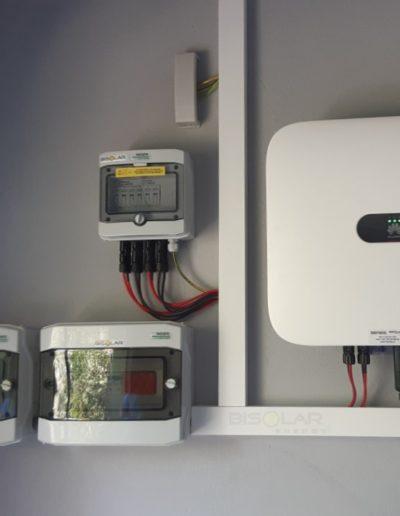 Zabezpieczenia instalacji fotowoltaicznej PV